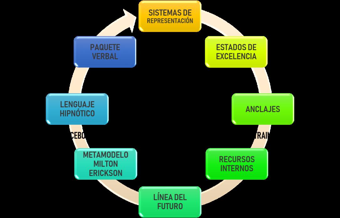 H. PNL VENTAS